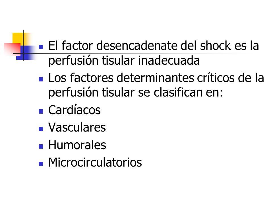 El factor desencadenate del shock es la perfusión tisular inadecuada Los factores determinantes críticos de la perfusión tisular se clasifican en: Car