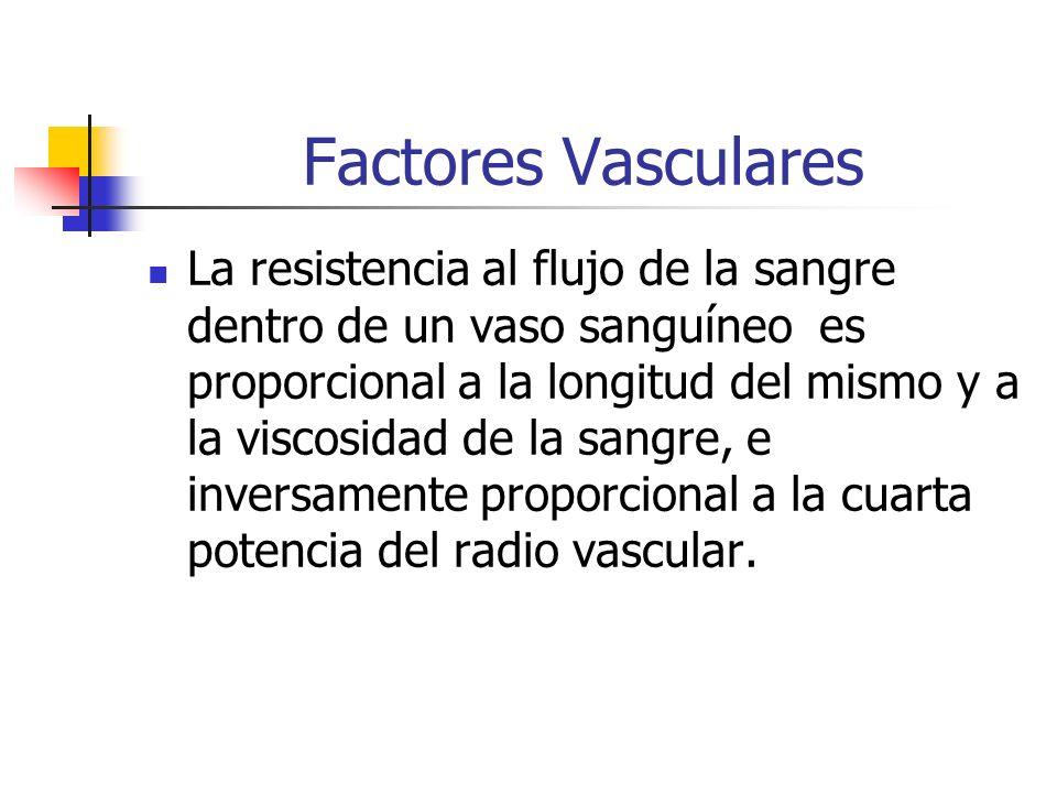 Factores Vasculares La resistencia al flujo de la sangre dentro de un vaso sanguíneo es proporcional a la longitud del mismo y a la viscosidad de la s