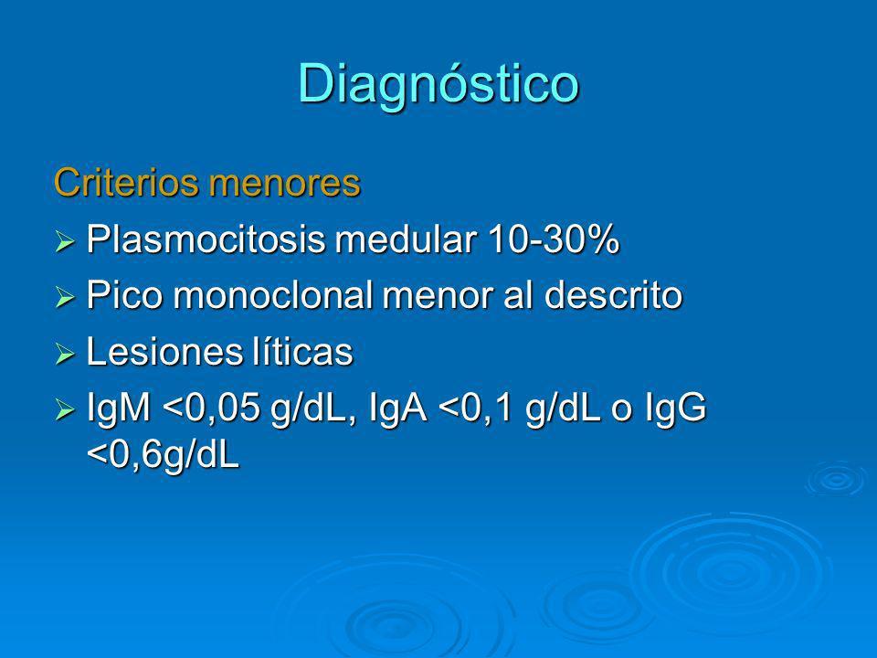 Diagnóstico Criterios menores Plasmocitosis medular 10-30% Plasmocitosis medular 10-30% Pico monoclonal menor al descrito Pico monoclonal menor al des