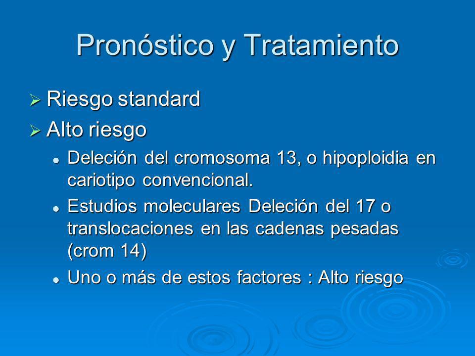 Pronóstico y Tratamiento Riesgo standard Riesgo standard Alto riesgo Alto riesgo Deleción del cromosoma 13, o hipoploidia en cariotipo convencional. D