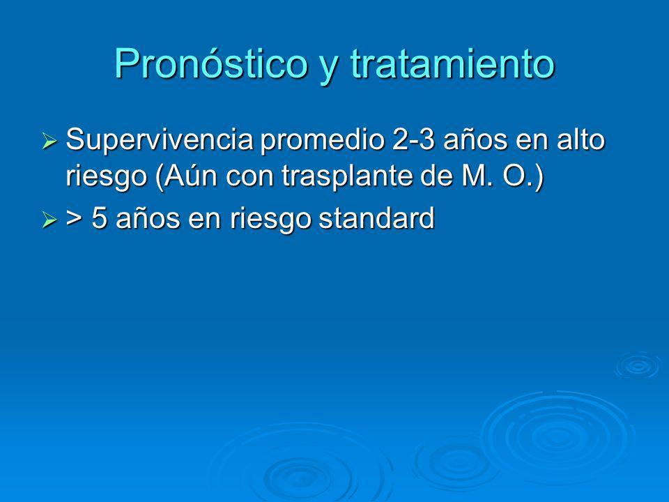 Pronóstico y tratamiento Supervivencia promedio 2-3 años en alto riesgo (Aún con trasplante de M. O.) Supervivencia promedio 2-3 años en alto riesgo (