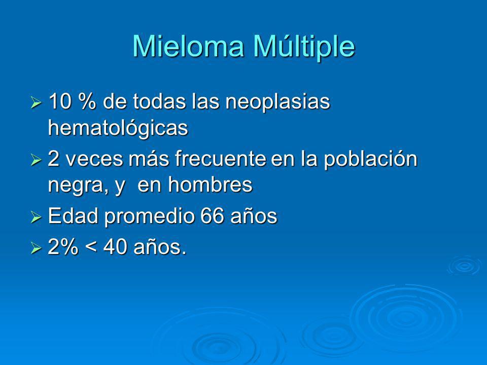 Mieloma Múltiple 10 % de todas las neoplasias hematológicas 10 % de todas las neoplasias hematológicas 2 veces más frecuente en la población negra, y