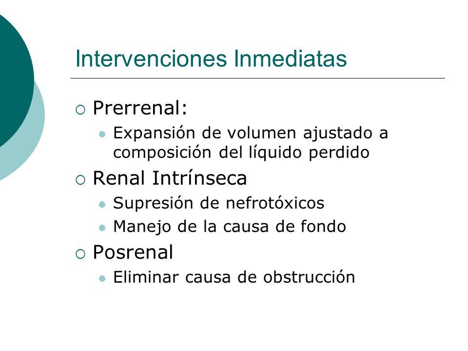 Intervenciones Inmediatas Prerrenal: Expansión de volumen ajustado a composición del líquido perdido Renal Intrínseca Supresión de nefrotóxicos Manejo