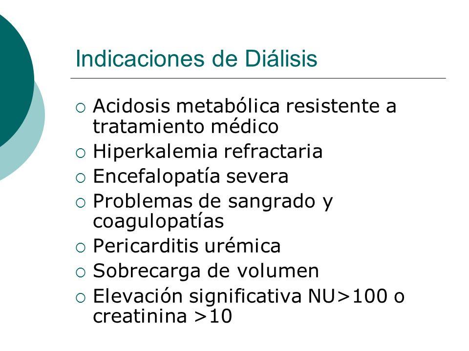Indicaciones de Diálisis Acidosis metabólica resistente a tratamiento médico Hiperkalemia refractaria Encefalopatía severa Problemas de sangrado y coa