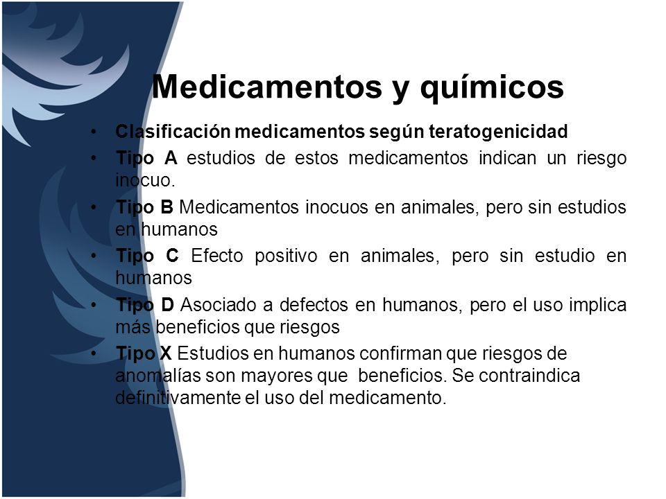 Medicamentos y químicos Clasificación medicamentos según teratogenicidad Tipo A estudios de estos medicamentos indican un riesgo inocuo. Tipo B Medica