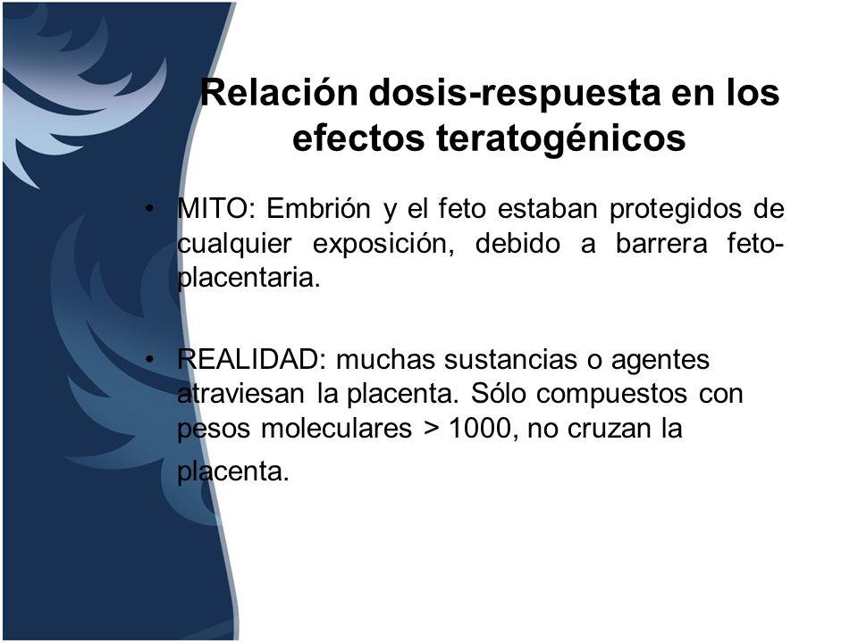 Relación dosis-respuesta en los efectos teratogénicos MITO: Embrión y el feto estaban protegidos de cualquier exposición, debido a barrera feto- place