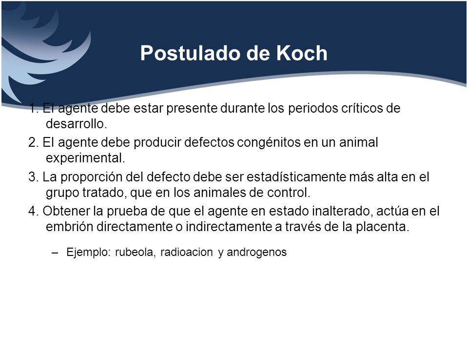 Postulado de Koch 1. El agente debe estar presente durante los periodos críticos de desarrollo. 2. El agente debe producir defectos congénitos en un a
