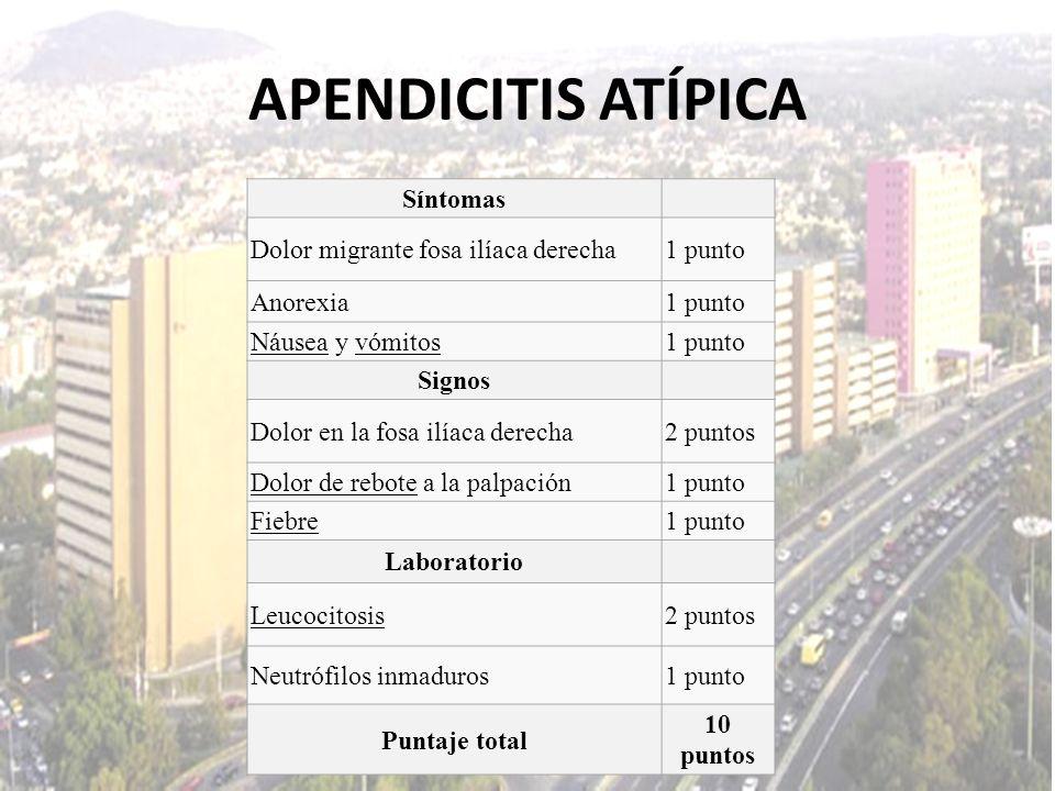 Síntomas Dolor migrante fosa ilíaca derecha1 punto Anorexia1 punto Náusea y vómitos1 punto Signos Dolor en la fosa ilíaca derecha2 puntos Dolor de reb