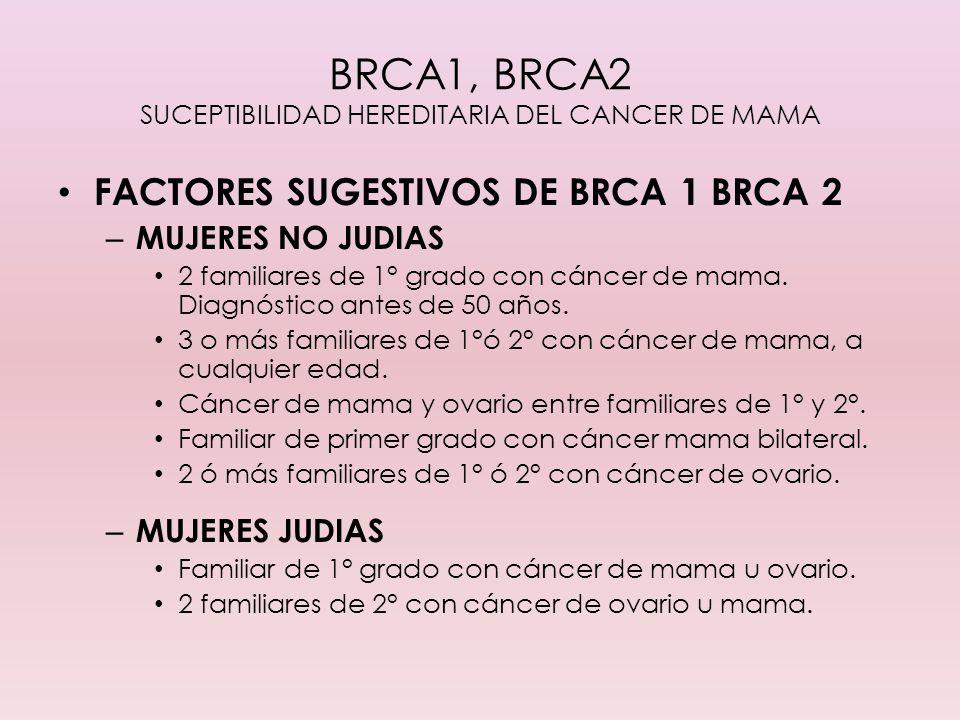 BRCA1, BRCA2 SUCEPTIBILIDAD HEREDITARIA DEL CANCER DE MAMA FACTORES SUGESTIVOS DE BRCA 1 BRCA 2 – MUJERES NO JUDIAS 2 familiares de 1° grado con cánce