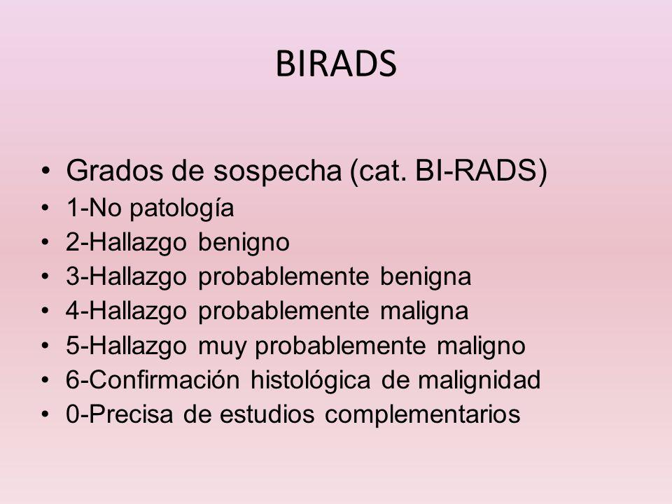 BIRADS Grados de sospecha (cat. BI-RADS) 1-No patología 2-Hallazgo benigno 3-Hallazgo probablemente benigna 4-Hallazgo probablemente maligna 5-Hallazg