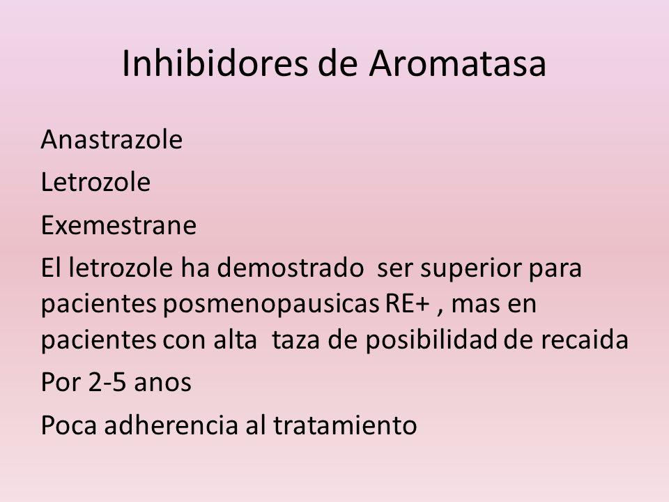 Inhibidores de Aromatasa Anastrazole Letrozole Exemestrane El letrozole ha demostrado ser superior para pacientes posmenopausicas RE+, mas en paciente