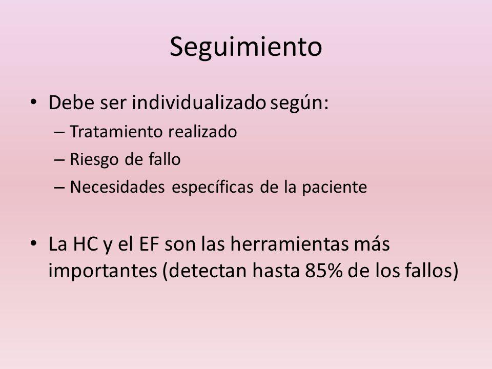 Seguimiento Debe ser individualizado según: – Tratamiento realizado – Riesgo de fallo – Necesidades específicas de la paciente La HC y el EF son las h