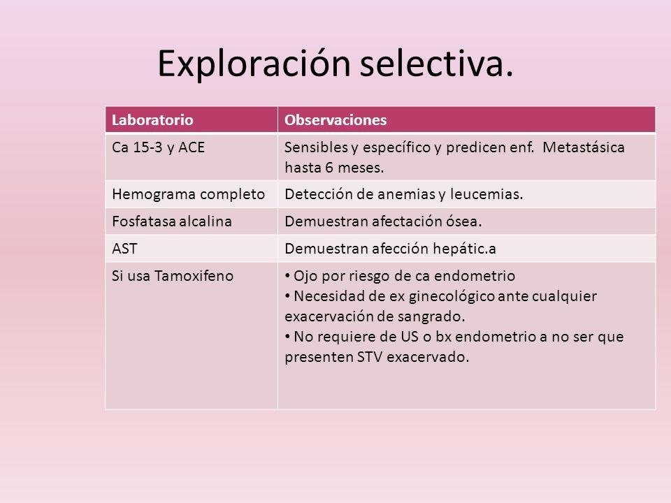 Exploración selectiva. LaboratorioObservaciones Ca 15-3 y ACESensibles y específico y predicen enf. Metastásica hasta 6 meses. Hemograma completoDetec