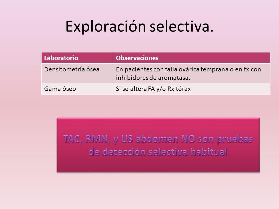 Exploración selectiva. LaboratorioObservaciones Densitometría óseaEn pacientes con falla ovárica temprana o en tx con inhibidores de aromatasa. Gama ó