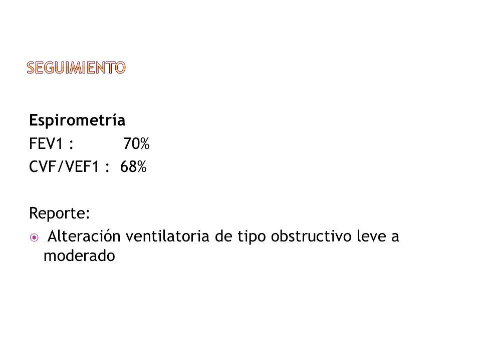 Espirometría FEV1 : 70% CVF/VEF1 : 68% Reporte: Alteración ventilatoria de tipo obstructivo leve a moderado