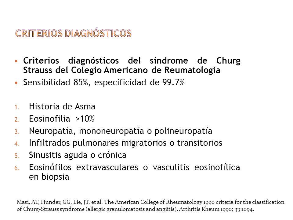 Criterios diagnósticos del síndrome de Churg Strauss del Colegio Americano de Reumatología Sensibilidad 85%, especificidad de 99.7% 1. Historia de Asm