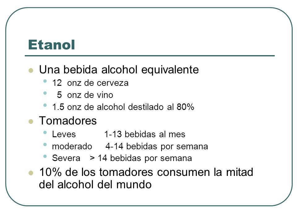 Etanol Una bebida alcohol equivalente 12 onz de cerveza 5 onz de vino 1.5 onz de alcohol destilado al 80% Tomadores Leves 1-13 bebidas al mes moderado