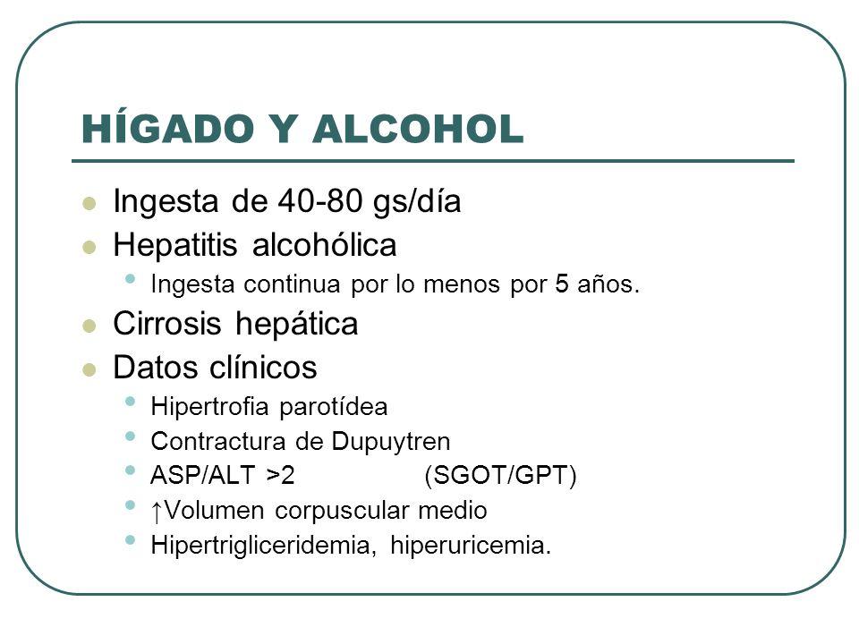 HÍGADO Y ALCOHOL Ingesta de 40-80 gs/día Hepatitis alcohólica Ingesta continua por lo menos por 5 años. Cirrosis hepática Datos clínicos Hipertrofia p
