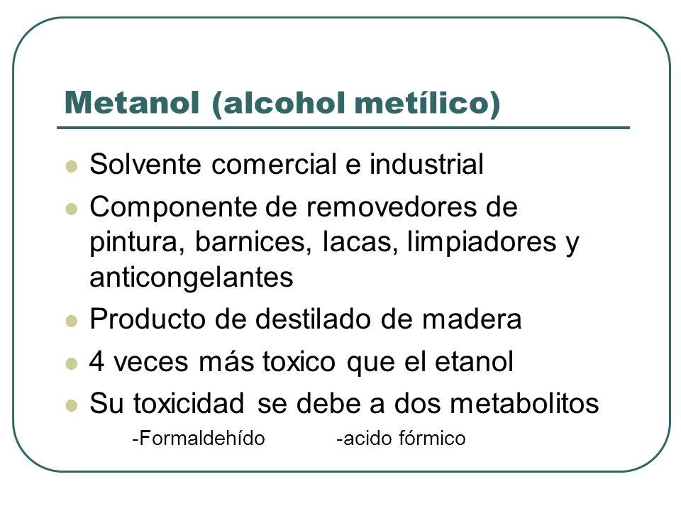 Metanol (alcohol metílico) Solvente comercial e industrial Componente de removedores de pintura, barnices, lacas, limpiadores y anticongelantes Produc