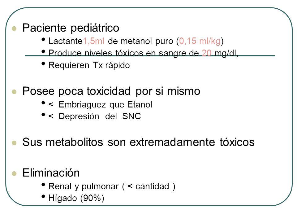 Paciente pediátrico Lactante1,5ml de metanol puro (0,15 ml/kg) Produce niveles tóxicos en sangre de 20 mg/dl, Requieren Tx rápido Posee poca toxicidad