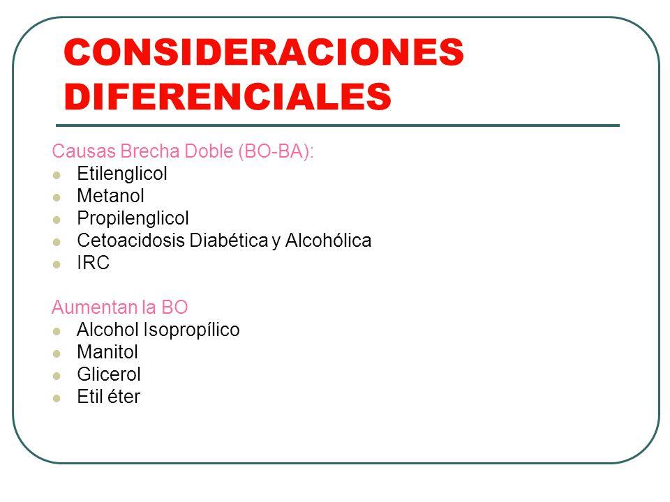CONSIDERACIONES DIFERENCIALES Causas Brecha Doble (BO-BA): Etilenglicol Metanol Propilenglicol Cetoacidosis Diabética y Alcohólica IRC Aumentan la BO