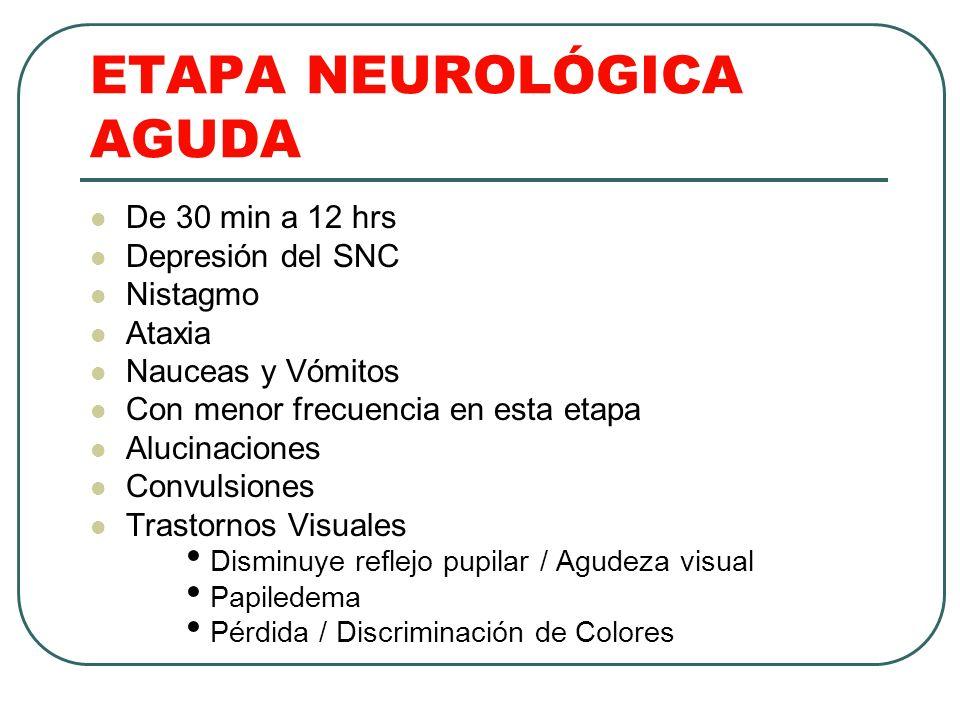 ETAPA NEUROLÓGICA AGUDA De 30 min a 12 hrs Depresión del SNC Nistagmo Ataxia Nauceas y Vómitos Con menor frecuencia en esta etapa Alucinaciones Convul