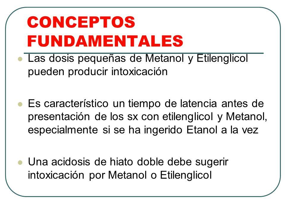CONCEPTOS FUNDAMENTALES Las dosis pequeñas de Metanol y Etilenglicol pueden producir intoxicación Es característico un tiempo de latencia antes de pre