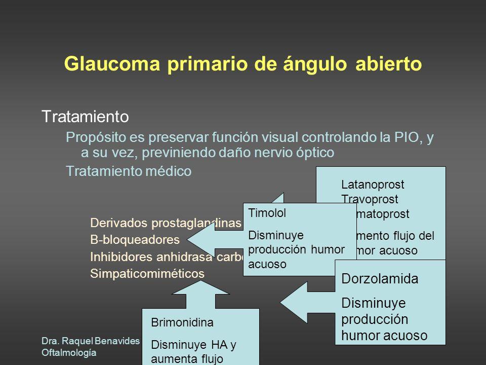 Dra. Raquel Benavides Oftalmología Glaucoma primario de ángulo abierto Tratamiento Propósito es preservar función visual controlando la PIO, y a su ve
