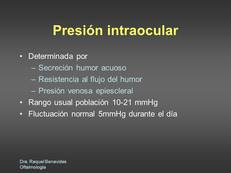 Dra. Raquel Benavides Oftalmología Presión intraocular Determinada por –Secreción humor acuoso –Resistencia al flujo del humor –Presión venosa epiescl