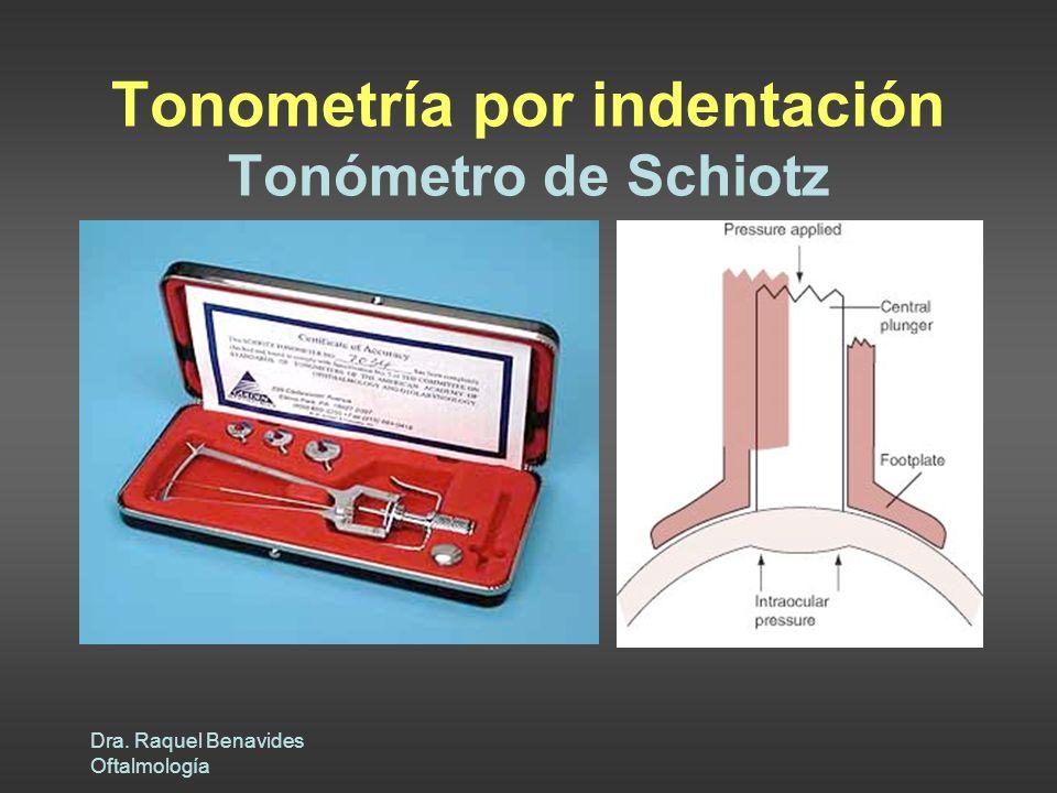 Dra. Raquel Benavides Oftalmología Tonometría por indentación Tonómetro de Schiotz