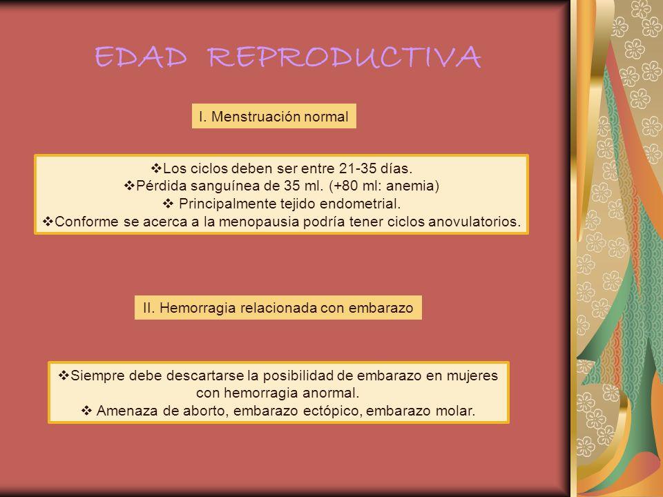 EDAD REPRODUCTIVA I. Menstruación normal Los ciclos deben ser entre 21-35 días. Pérdida sanguínea de 35 ml. (+80 ml: anemia) Principalmente tejido end