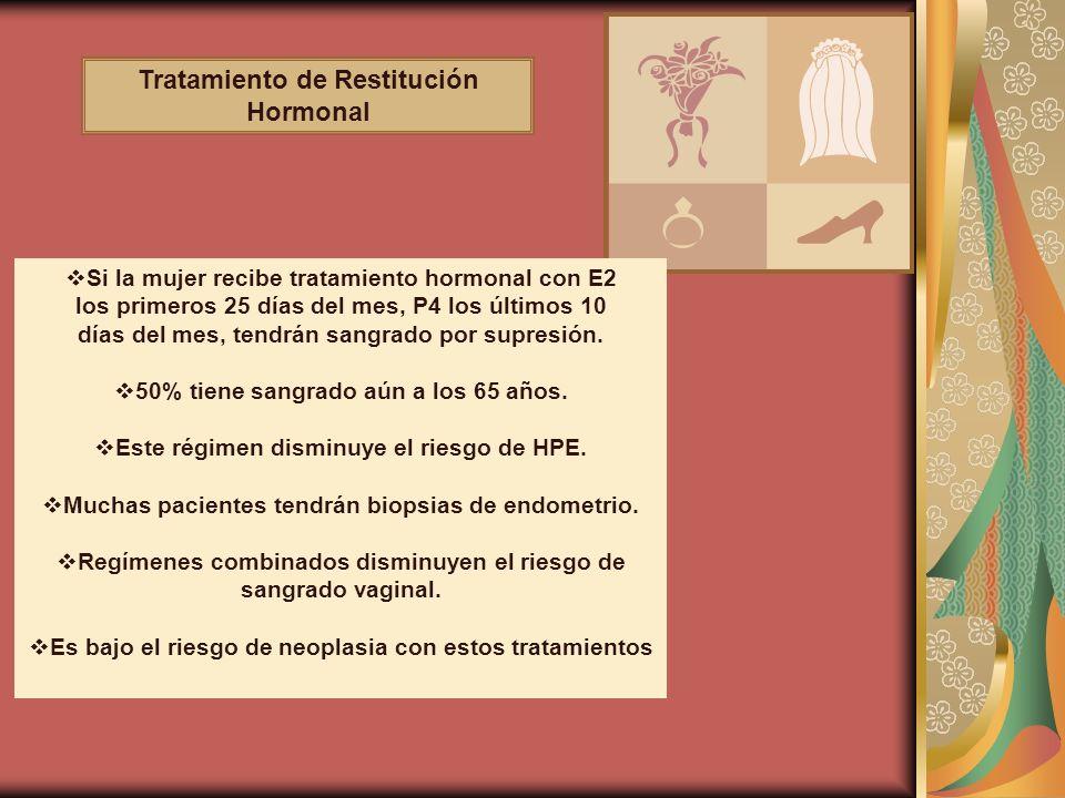 Tratamiento de Restitución Hormonal Si la mujer recibe tratamiento hormonal con E2 los primeros 25 días del mes, P4 los últimos 10 días del mes, tendr