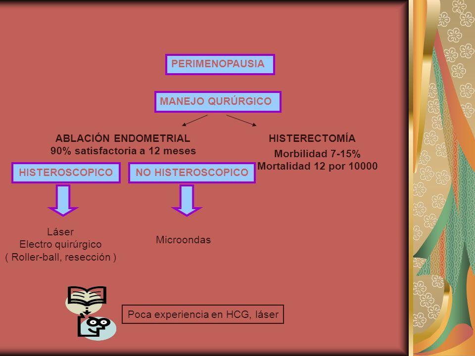 PERIMENOPAUSIA Poca experiencia en HCG, láser HISTEROSCOPICONO HISTEROSCOPICO Láser Electro quirúrgico ( Roller-ball, resección ) Microondas MANEJO QU