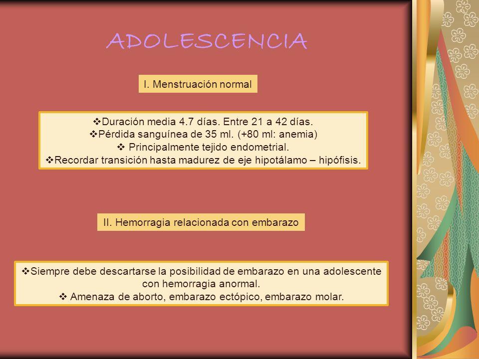 ADOLESCENCIA I. Menstruación normal Duración media 4.7 días. Entre 21 a 42 días. Pérdida sanguínea de 35 ml. (+80 ml: anemia) Principalmente tejido en