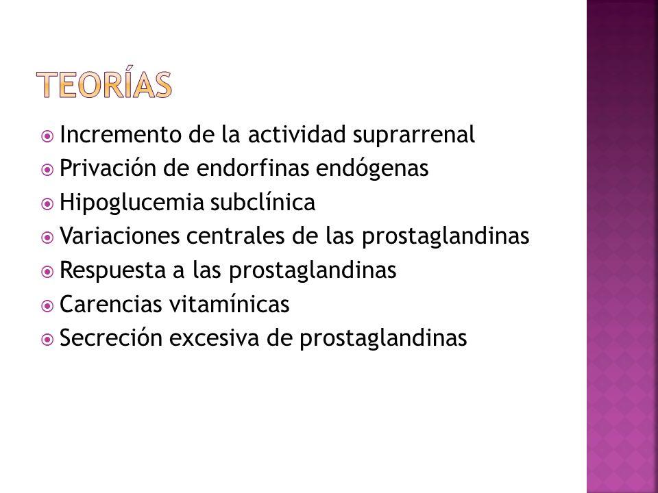 Incremento de la actividad suprarrenal Privación de endorfinas endógenas Hipoglucemia subclínica Variaciones centrales de las prostaglandinas Respuest