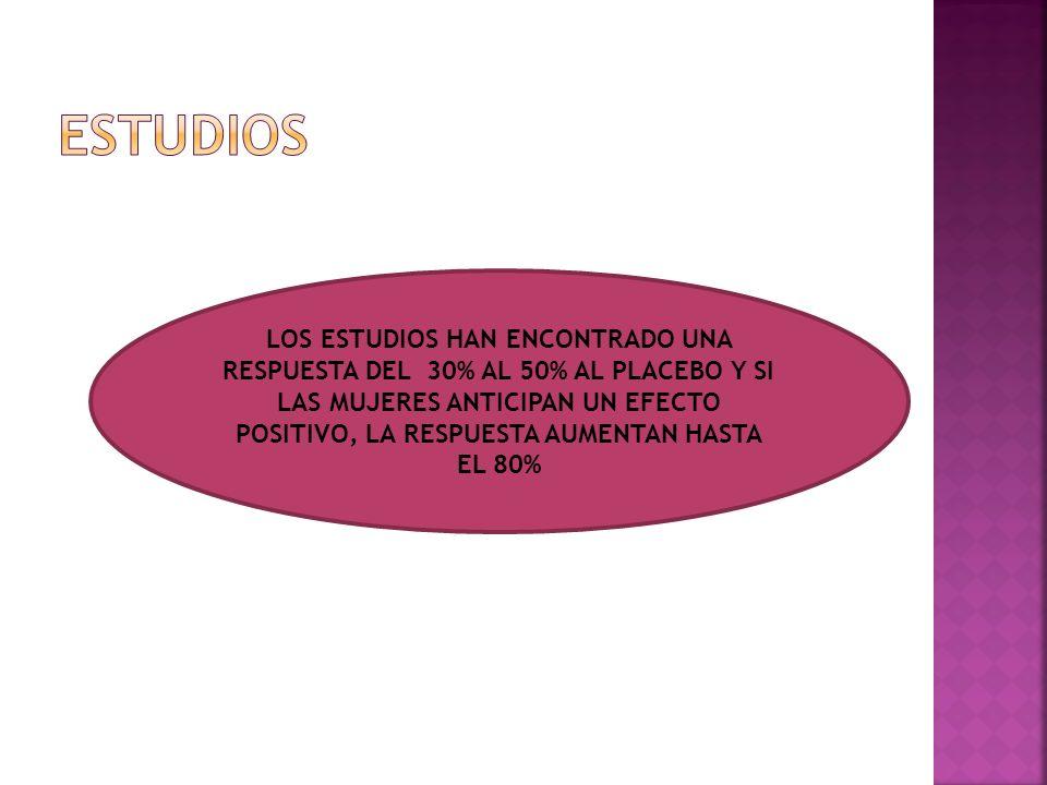LOS ESTUDIOS HAN ENCONTRADO UNA RESPUESTA DEL 30% AL 50% AL PLACEBO Y SI LAS MUJERES ANTICIPAN UN EFECTO POSITIVO, LA RESPUESTA AUMENTAN HASTA EL 80%