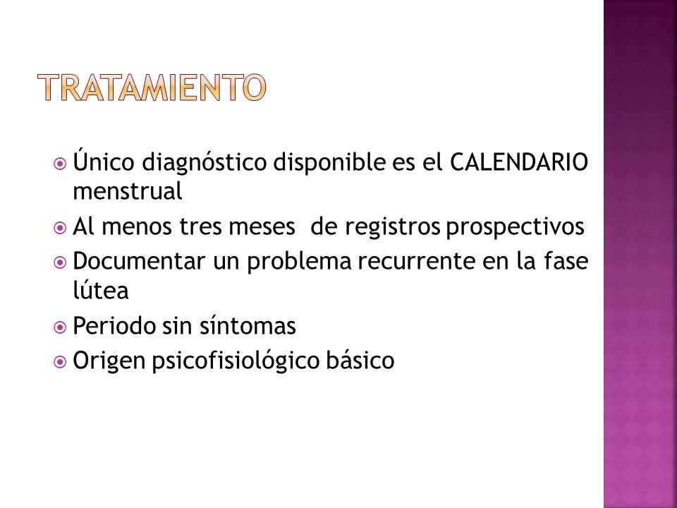 Único diagnóstico disponible es el CALENDARIO menstrual Al menos tres meses de registros prospectivos Documentar un problema recurrente en la fase lút