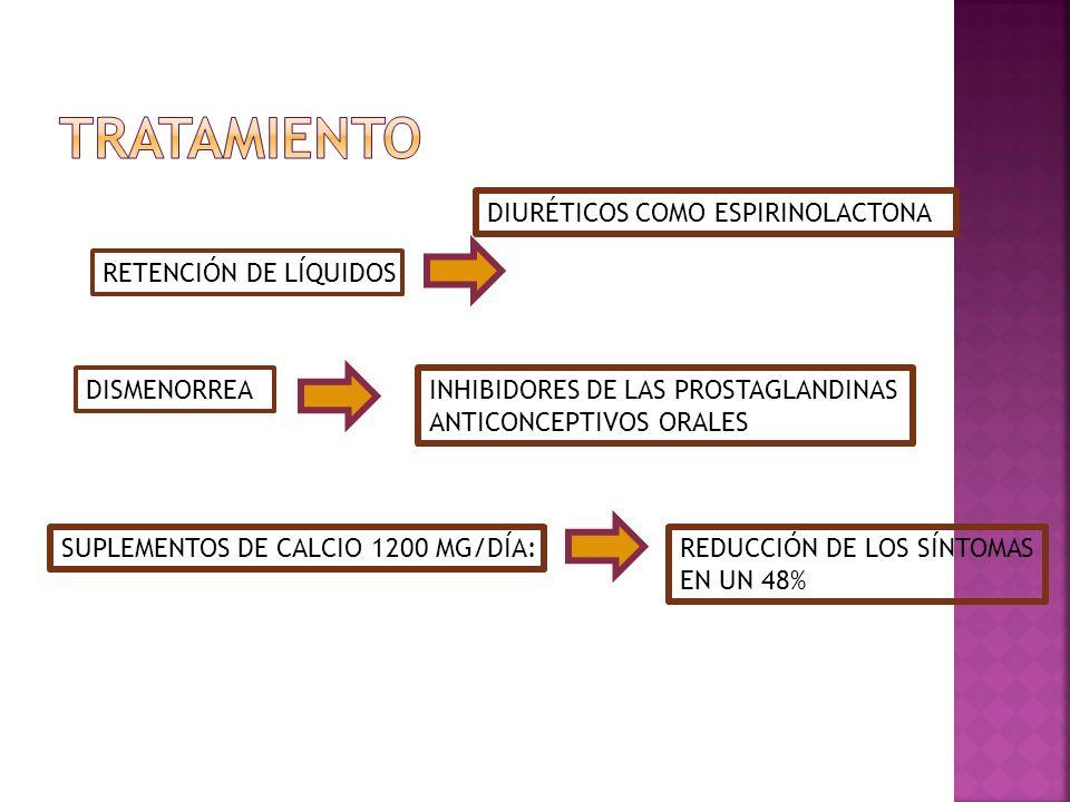 RETENCIÓN DE LÍQUIDOS DIURÉTICOS COMO ESPIRINOLACTONA DISMENORREA INHIBIDORES DE LAS PROSTAGLANDINAS ANTICONCEPTIVOS ORALES SUPLEMENTOS DE CALCIO 1200