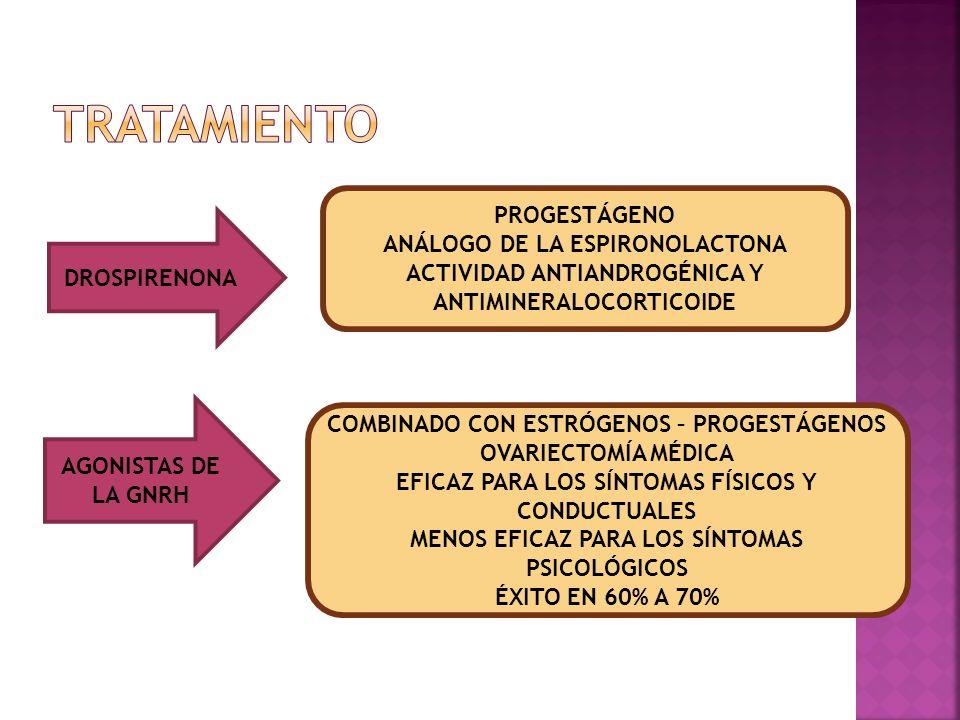 DROSPIRENONA PROGESTÁGENO ANÁLOGO DE LA ESPIRONOLACTONA ACTIVIDAD ANTIANDROGÉNICA Y ANTIMINERALOCORTICOIDE AGONISTAS DE LA GNRH COMBINADO CON ESTRÓGEN