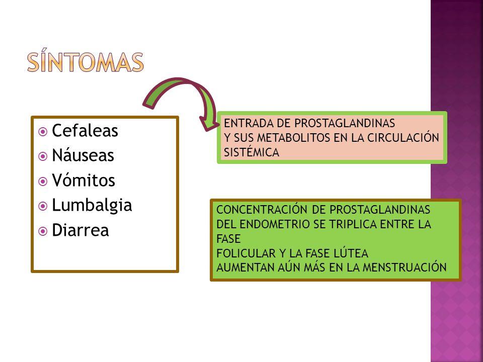 Cefaleas Náuseas Vómitos Lumbalgia Diarrea ENTRADA DE PROSTAGLANDINAS Y SUS METABOLITOS EN LA CIRCULACIÓN SISTÉMICA CONCENTRACIÓN DE PROSTAGLANDINAS D
