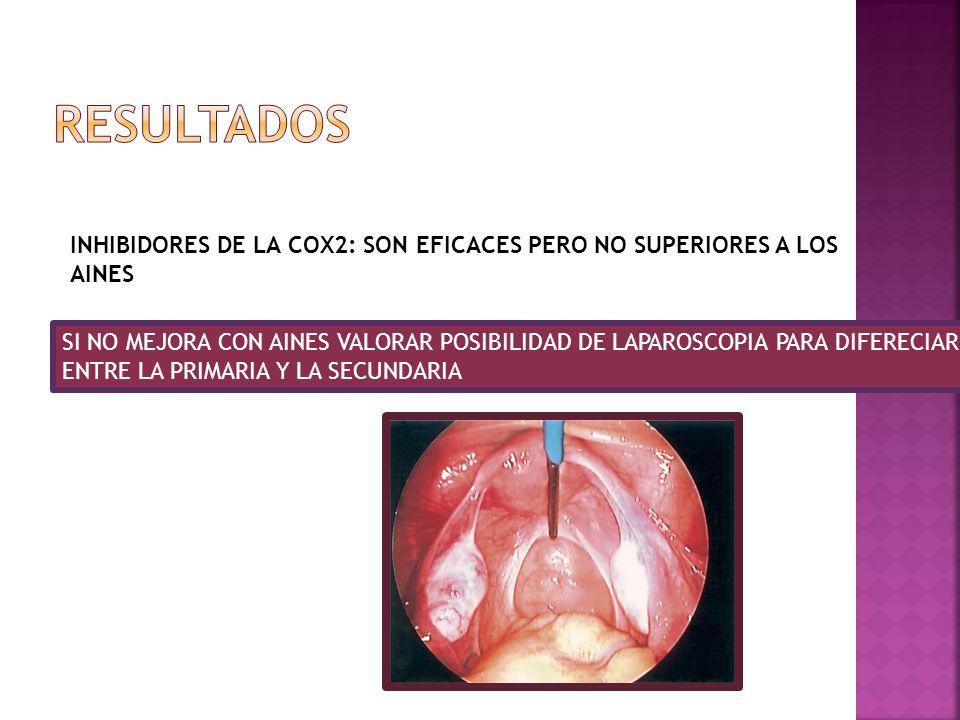 INHIBIDORES DE LA COX2: SON EFICACES PERO NO SUPERIORES A LOS AINES SI NO MEJORA CON AINES VALORAR POSIBILIDAD DE LAPAROSCOPIA PARA DIFERECIAR ENTRE L