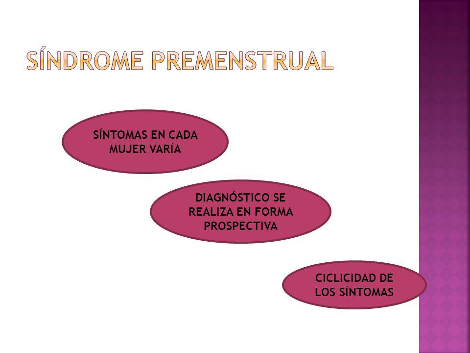 Único diagnóstico disponible es el CALENDARIO menstrual Al menos tres meses de registros prospectivos Documentar un problema recurrente en la fase lútea Periodo sin síntomas Origen psicofisiológico básico