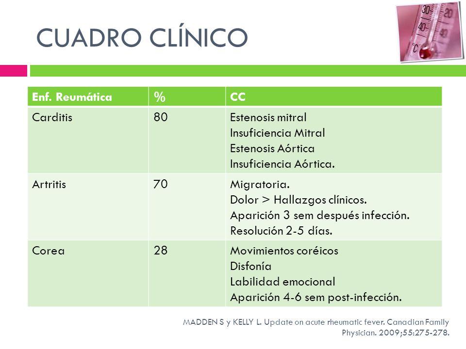 CUADRO CLÍNICO Enf. Reumática%CC Carditis80Estenosis mitral Insuficiencia Mitral Estenosis Aórtica Insuficiencia Aórtica. Artritis70Migratoria. Dolor