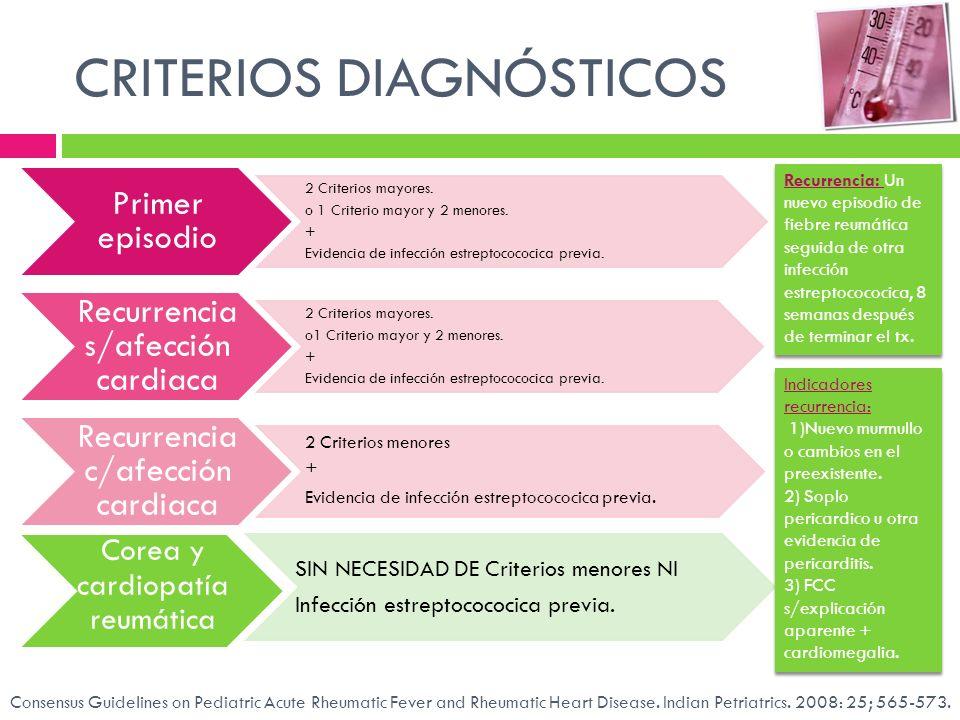 CRITERIOS DIAGNÓSTICOS Primer episodio 2 Criterios mayores. o 1 Criterio mayor y 2 menores. + Evidencia de infección estreptocococica previa. Recurren