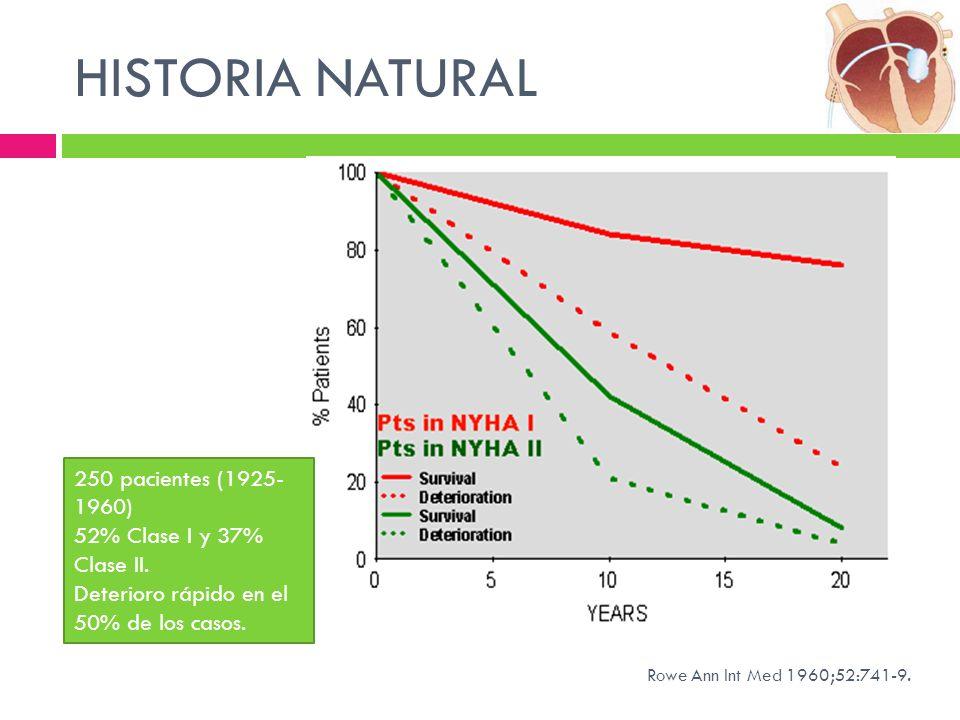HISTORIA NATURAL Rowe Ann Int Med 1960;52:741-9. 250 pacientes (1925- 1960) 52% Clase I y 37% Clase II. Deterioro rápido en el 50% de los casos.