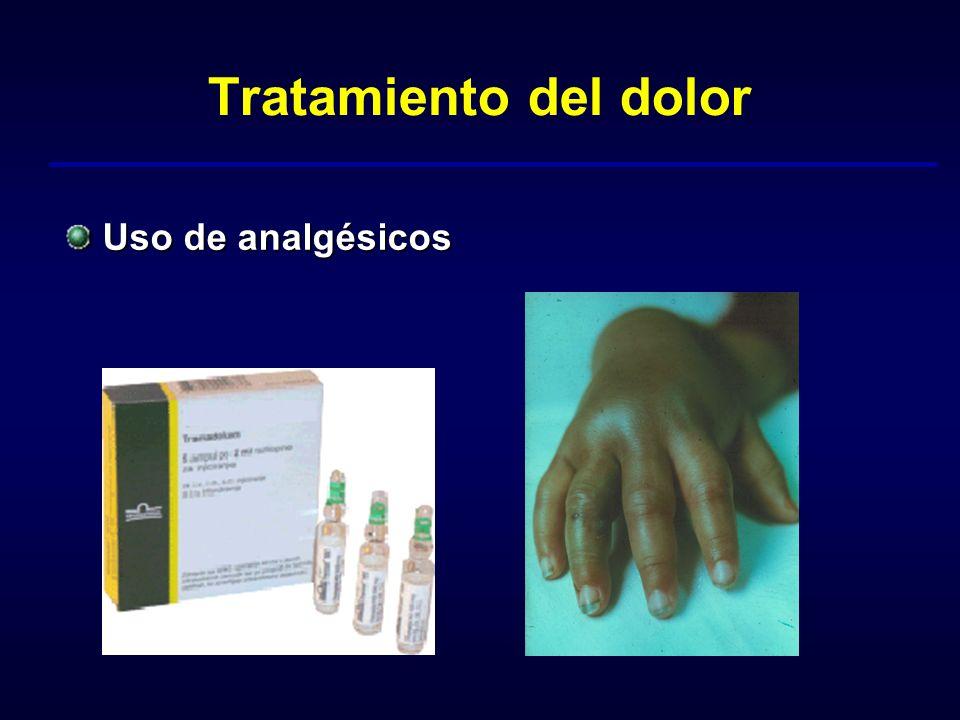Tratamiento del dolor Uso de analgésicos