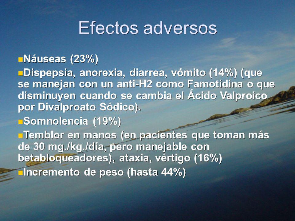 Efectos adversos Náuseas (23%) Náuseas (23%) Dispepsia, anorexia, diarrea, vómito (14%) (que se manejan con un anti-H2 como Famotidina o que disminuye