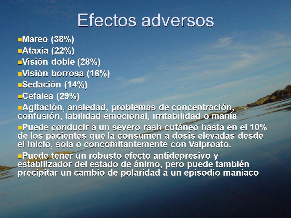 Efectos adversos Mareo (38%) Mareo (38%) Ataxia (22%) Ataxia (22%) Visión doble (28%) Visión doble (28%) Visión borrosa (16%) Visión borrosa (16%) Sed
