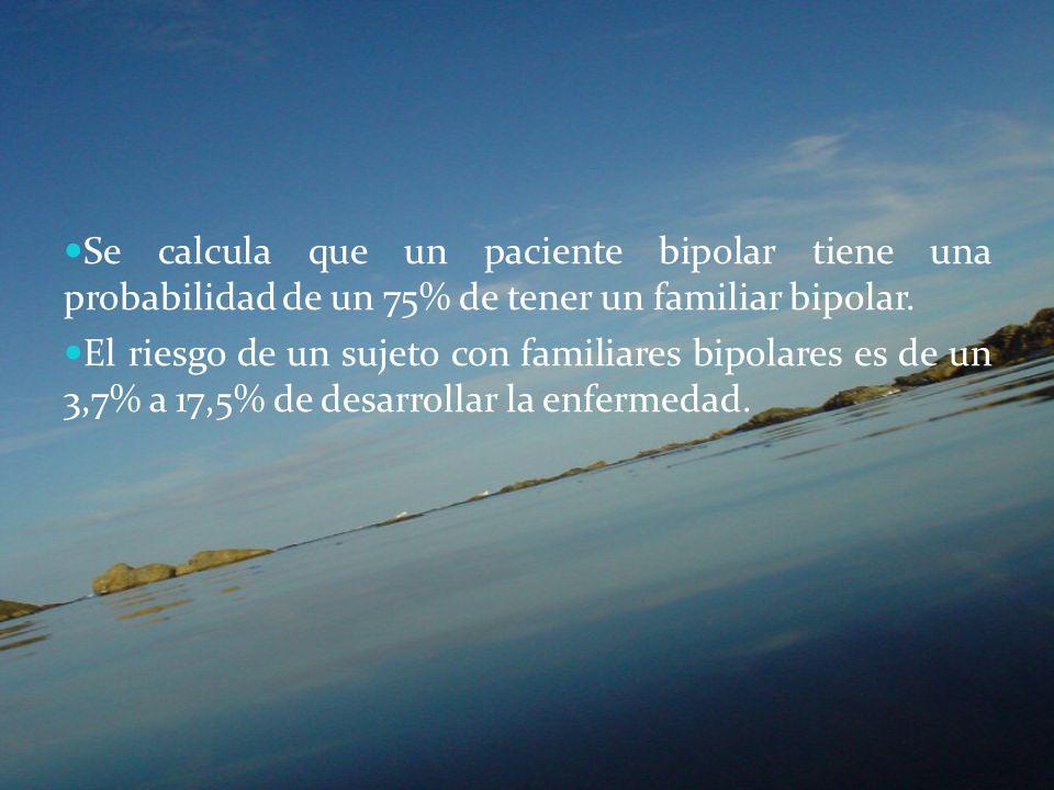 Se calcula que un paciente bipolar tiene una probabilidad de un 75% de tener un familiar bipolar. El riesgo de un sujeto con familiares bipolares es d