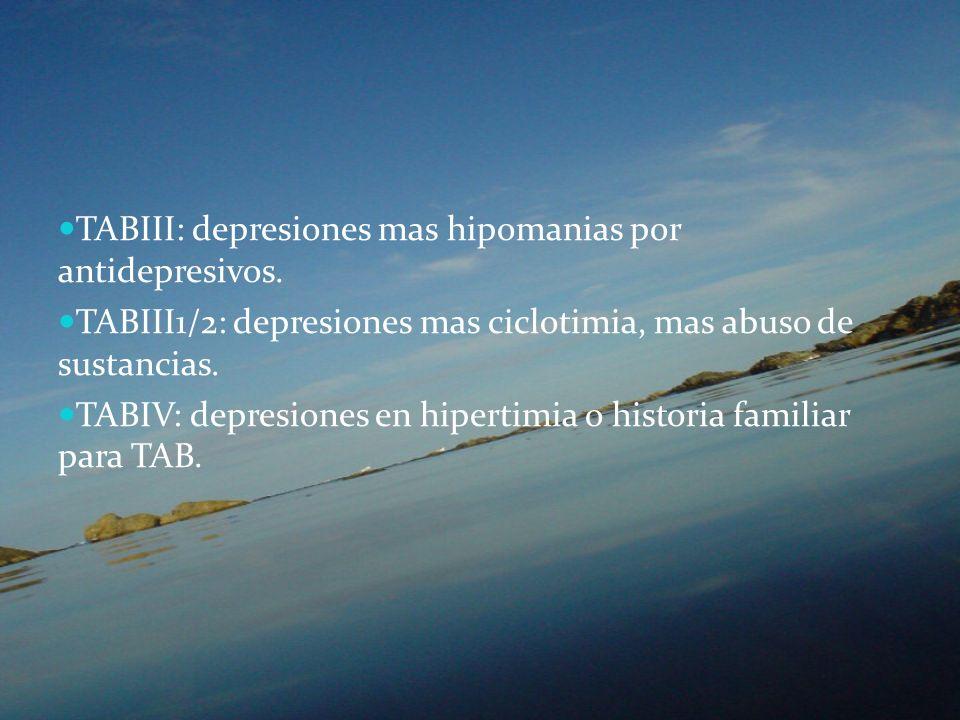 TABIII: depresiones mas hipomanias por antidepresivos. TABIII1/2: depresiones mas ciclotimia, mas abuso de sustancias. TABIV: depresiones en hipertimi
